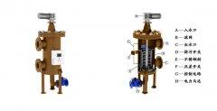 自清洗过滤器ELC-HC-K