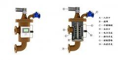 自清洗过滤器ELC-DC-F